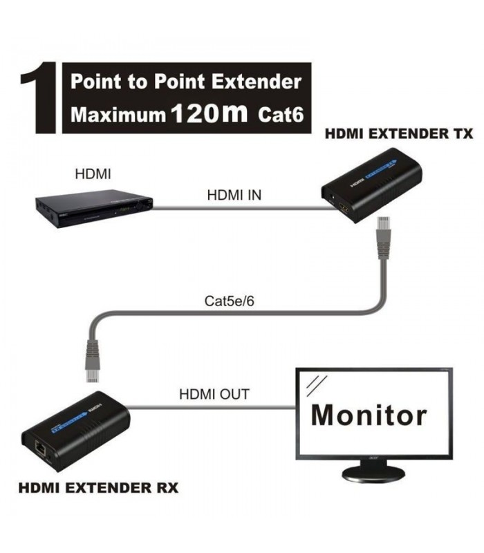 Extensor de video  HDMI sobre IP/TCP Cat5/5e/6/6e Rj45 UTP/STP Ethernet Lan Switch Network soporta 120m 1080P Full HD HSV373