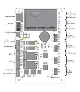 Grabadora de voz digital Sony estéreo ICDUX560BLK