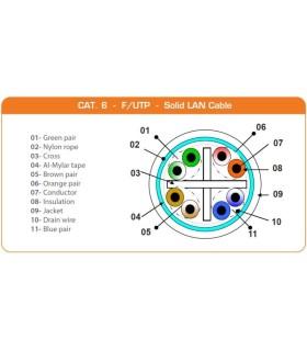 Reconocimiento de placas y conteo de vehículos OPENALPR