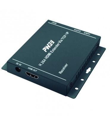 B087M6F6D1 Recibidor de Extensor HDMI de 150 metros sobre IP