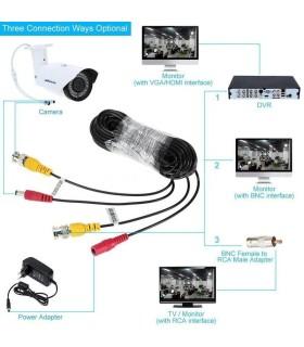 Tomacorriente de pared con protección eléctrica FWT-760USB